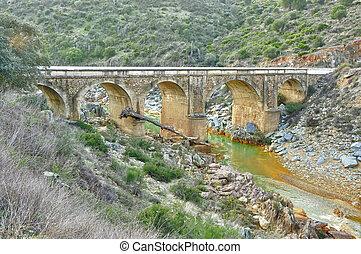 Old bridge of Andalusia