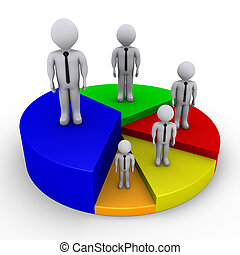 Different sized people on pie chart - Different sized 3d...
