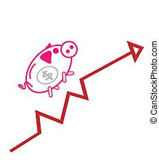 Piggy bank Up Chart