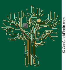 Motherboard tree on green background for technology concept...