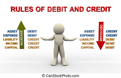 Rules of debit and credit - 3d render of man with rules of...