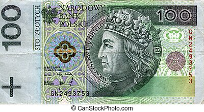 Money of Poland