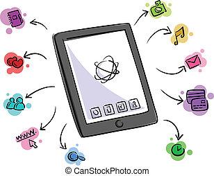 digital tablet properties