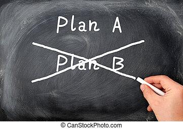 Plan A and Plan B written on a blackboard background