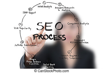 lady pushing SEO process. - Image for business concept with...