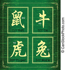 Chinese character symbol about Chin