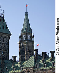 Afternoon Politics - The canadian Parliemant behind the East...