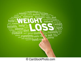 Weight Loss - Hand pointing at a Weight Loss word cloud.
