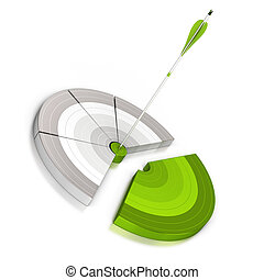 pie chart with an arrow hitting the center, 3d render, the green slice is detached from the rest of the graph, white background with reflection