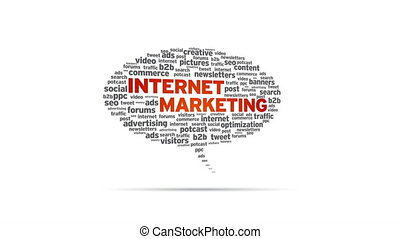 Internet Marketing - Spinning Internet Marketing Speech...
