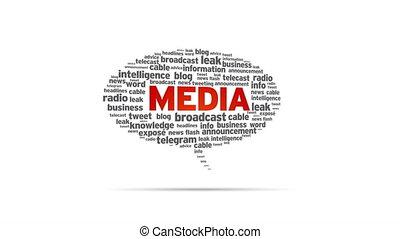 Media - Spinning Media Speech Bubble