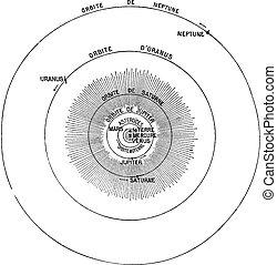 Solar System, vintage engraving. - Solar System, vintage...