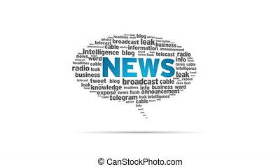 News - Spinning News Speech Bubble