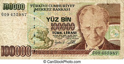 Money of Turkey