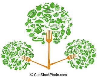 food fork tree