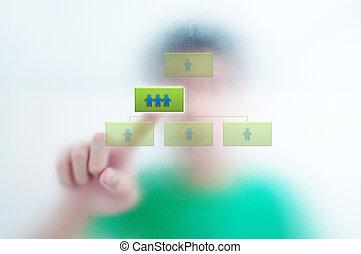 man finger pressing a touchscreen organization chart button