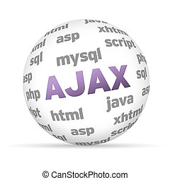 Ajax - 3D Ajax sphere with several words on white background...