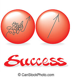 Two ways of success