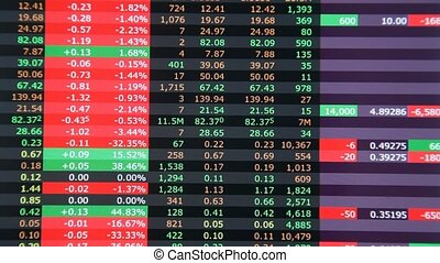 Stock market in red, realtime - Real trading screen captured...