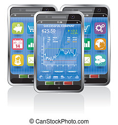 Smartphone with Stock Market App