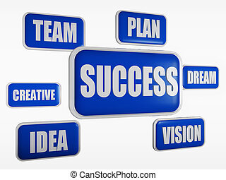 Business concept - success - Success, team, plan, idea,...