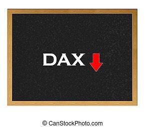 Dax. - Dax negative.