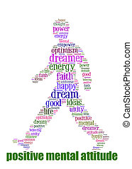 PMA Word Cloud Concept great terms such as Positive Mental...