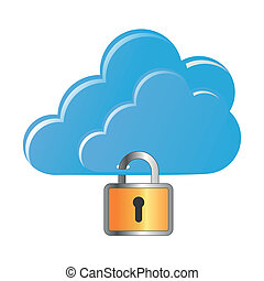 Locked clouds isolated