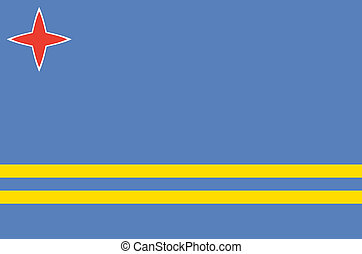 Aruba flag nederlands island region