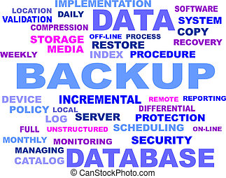 Backup WordCLoud - A word cloud of backup related items