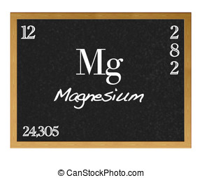 Magnesium - Isolated blackboard with periodic table,...