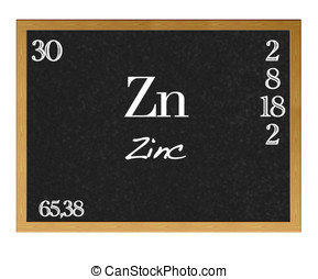 Zinc, Zn. - Isolated blackboard with periodic table, Zinc.