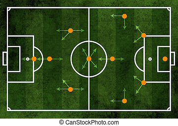 Football or soccer field and team formation - Grunge...