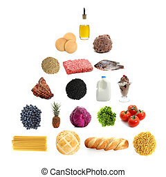 Food Pyramid - Food pyramid containing the essential food...