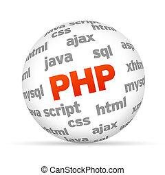 Hypertext Preprocessor 3d Sphere on white background.