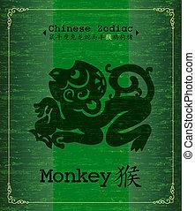 Chinese Zodiac-monkey
