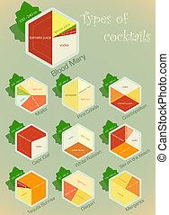 Vintage infographics set - types of cocktails