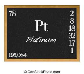 Platinum. - Isolated blackboard with periodic table,...