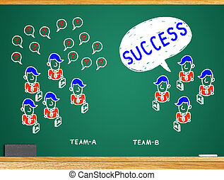 combining - The concept of a team of business By combining...