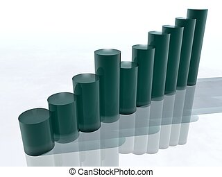histogram and graph of growth what or