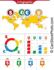 Major currencies infographic illustration