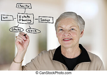 Retirement Planning - A senior woman planning out her estate