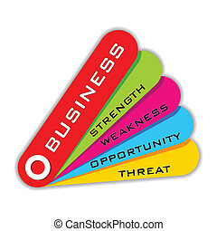 SWOT Analysis of Business - illustration of SWOT analysis...