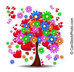 Blooming flowers and feelings
