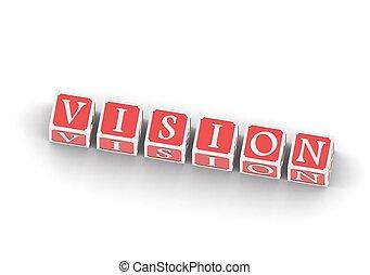 Buzzwords: Vision
