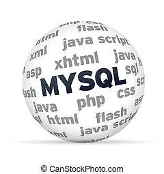 MYSQL Database 3d Sphere on white background.