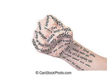 Words can hurt - abusive or bullying words in a symbolic...