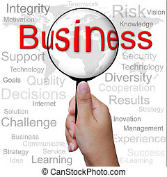 Business, word in Magnifying glass ,business background