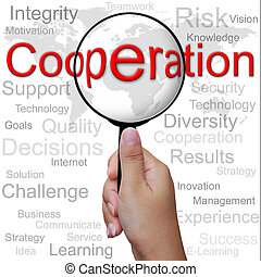 Cooperation, word in Magnifying glass ,business background