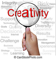 Creativity, word in Magnifying glass ,business background